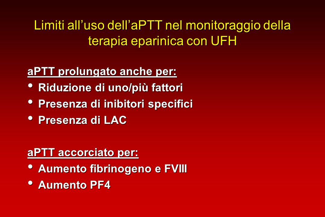 Limiti alluso dellaPTT nel monitoraggio della terapia eparinica con UFH aPTT prolungato anche per: Riduzione di uno/più fattori Riduzione di uno/più f