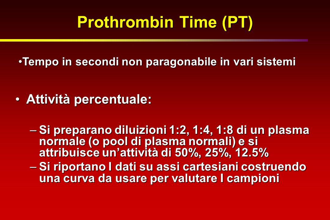 Prothrombin Time (PT) Attività percentuale:Attività percentuale: –Si preparano diluizioni 1:2, 1:4, 1:8 di un plasma normale (o pool di plasma normali