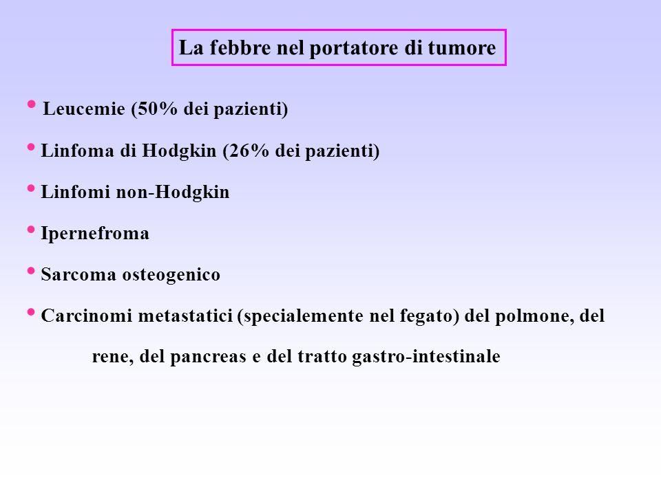 Leucemie (50% dei pazienti) Linfoma di Hodgkin (26% dei pazienti) Linfomi non-Hodgkin Ipernefroma Sarcoma osteogenico Carcinomi metastatici (specialem