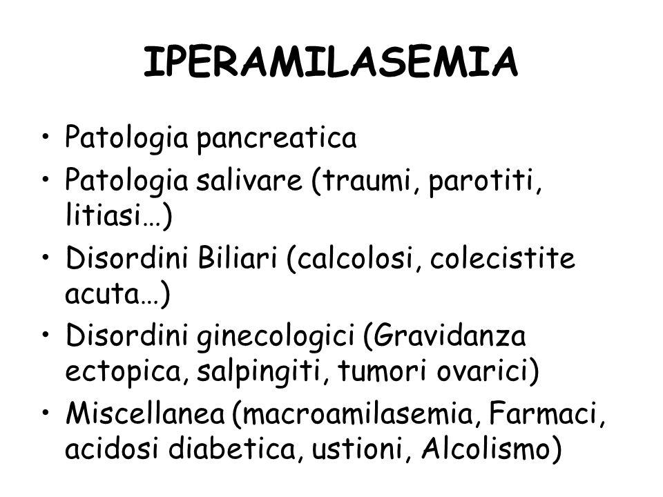 IPERAMILASEMIA Patologia pancreatica Patologia salivare (traumi, parotiti, litiasi…) Disordini Biliari (calcolosi, colecistite acuta…) Disordini ginecologici (Gravidanza ectopica, salpingiti, tumori ovarici) Miscellanea (macroamilasemia, Farmaci, acidosi diabetica, ustioni, Alcolismo)