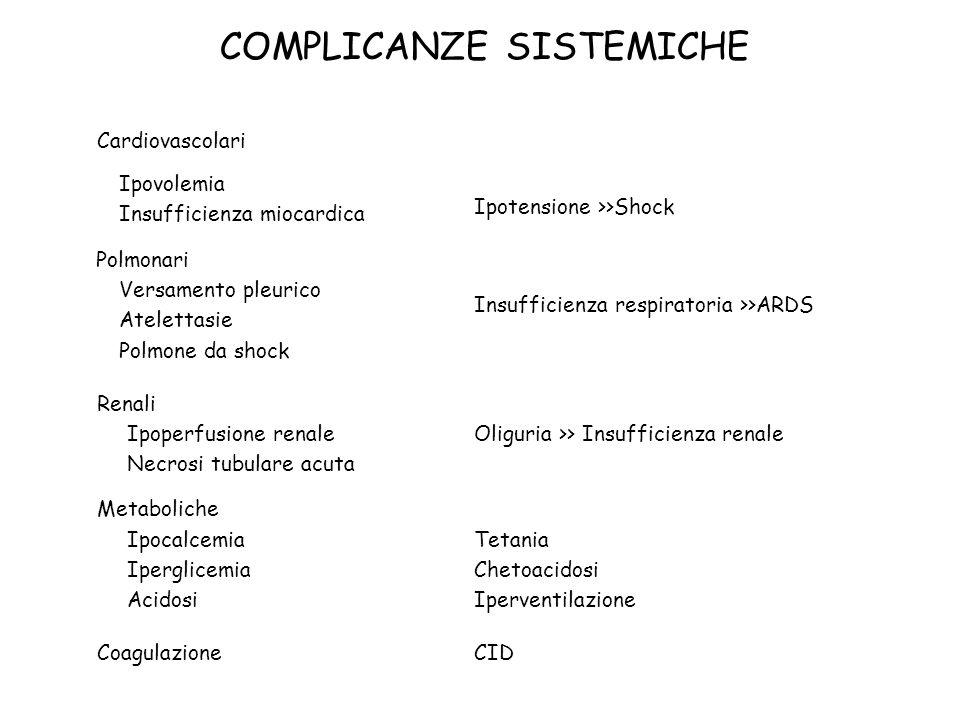 COMPLICANZE SISTEMICHE Cardiovascolari Ipovolemia Insufficienza miocardica Ipotensione >>Shock Polmonari Versamento pleurico Atelettasie Polmone da sh