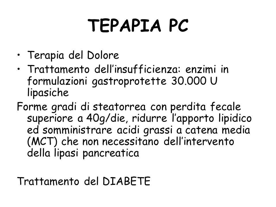 TEPAPIA PC Terapia del Dolore Trattamento dellinsufficienza: enzimi in formulazioni gastroprotette 30.000 U lipasiche Forme gradi di steatorrea con pe