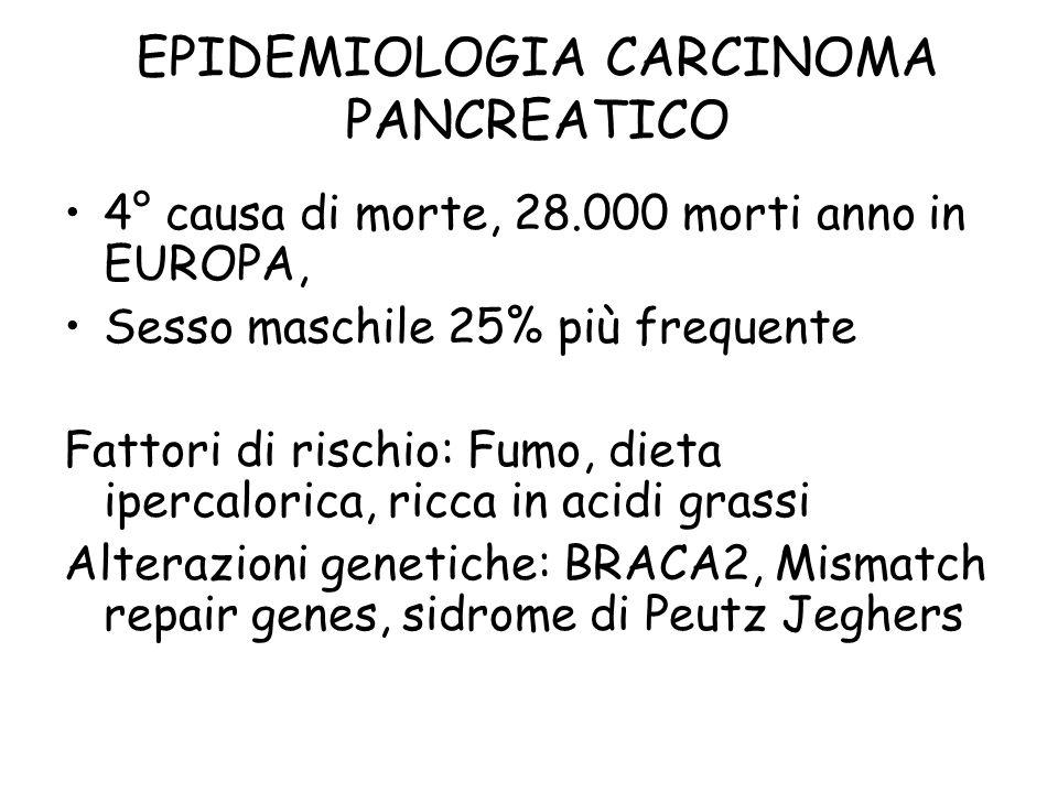EPIDEMIOLOGIA CARCINOMA PANCREATICO 4° causa di morte, 28.000 morti anno in EUROPA, Sesso maschile 25% più frequente Fattori di rischio: Fumo, dieta ipercalorica, ricca in acidi grassi Alterazioni genetiche: BRACA2, Mismatch repair genes, sidrome di Peutz Jeghers