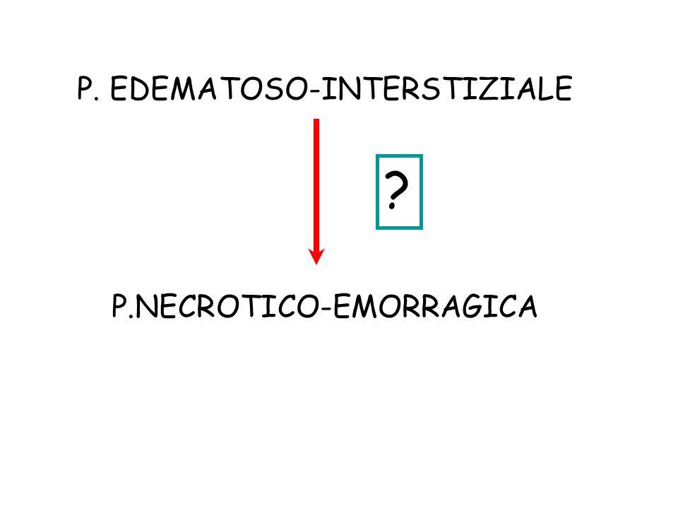 Marsiglia-Roma 1988 Chronic calcifying pancreatitis alcol Hereditary Pancreatitis Hypercalcemia malnutrition (tropical) Obstructive ampullary tumors duct obstruction posttraumatic scar Inflammatory Pancreatic fibrosis