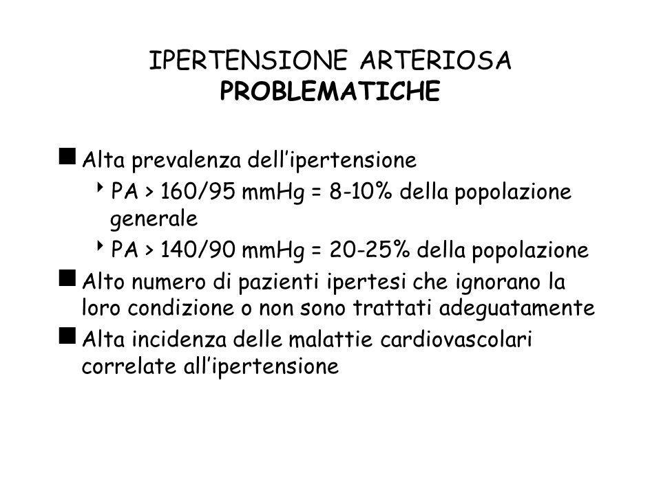 IPERTENSIONE ARTERIOSA PROBLEMATICHE Alta prevalenza dellipertensione PA > 160/95 mmHg = 8-10% della popolazione generale PA > 140/90 mmHg = 20-25% de