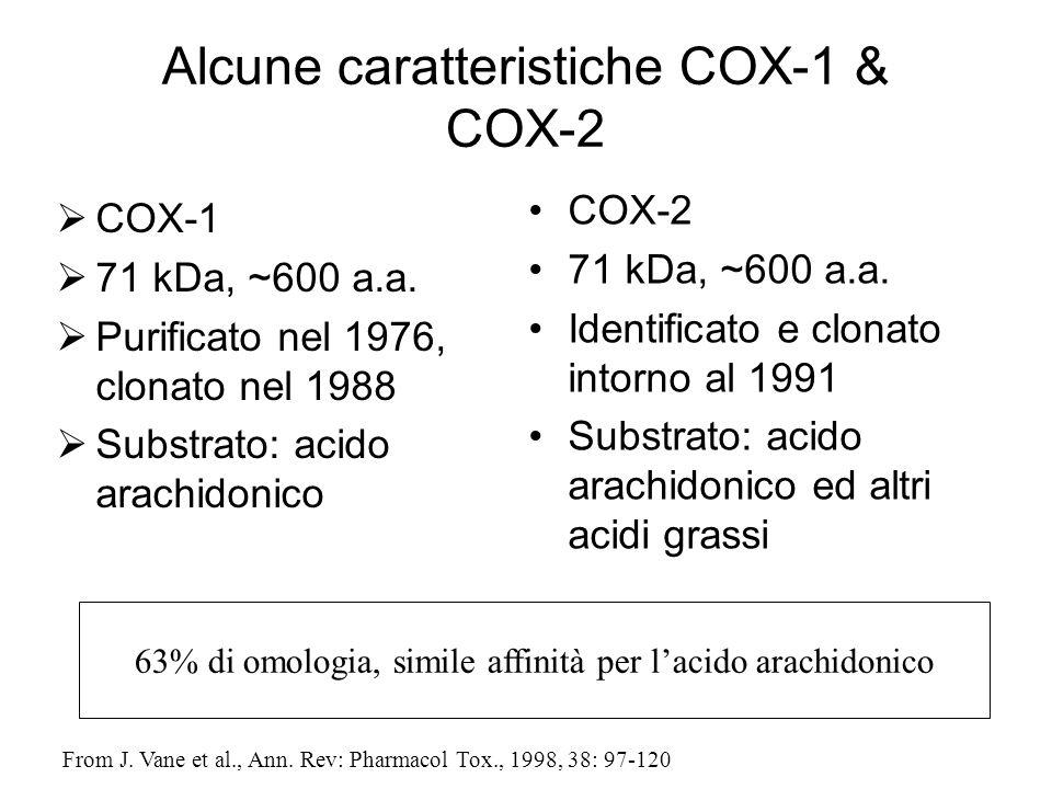 From J.Vane et al., Ann.