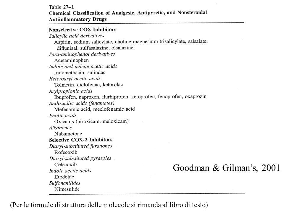 (Per le formule di struttura delle molecole si rimanda al libro di testo) Goodman & Gilmans, 2001