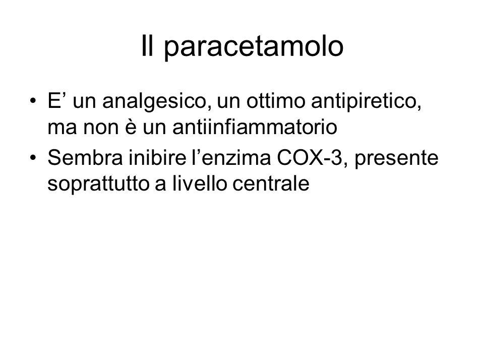 Il paracetamolo E un analgesico, un ottimo antipiretico, ma non è un antiinfiammatorio Sembra inibire lenzima COX-3, presente soprattutto a livello centrale