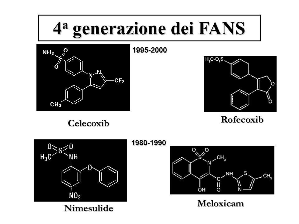 4 a generazione dei FANS Celecoxib Rofecoxib Meloxicam Nimesulide 1980-1990 1995-2000