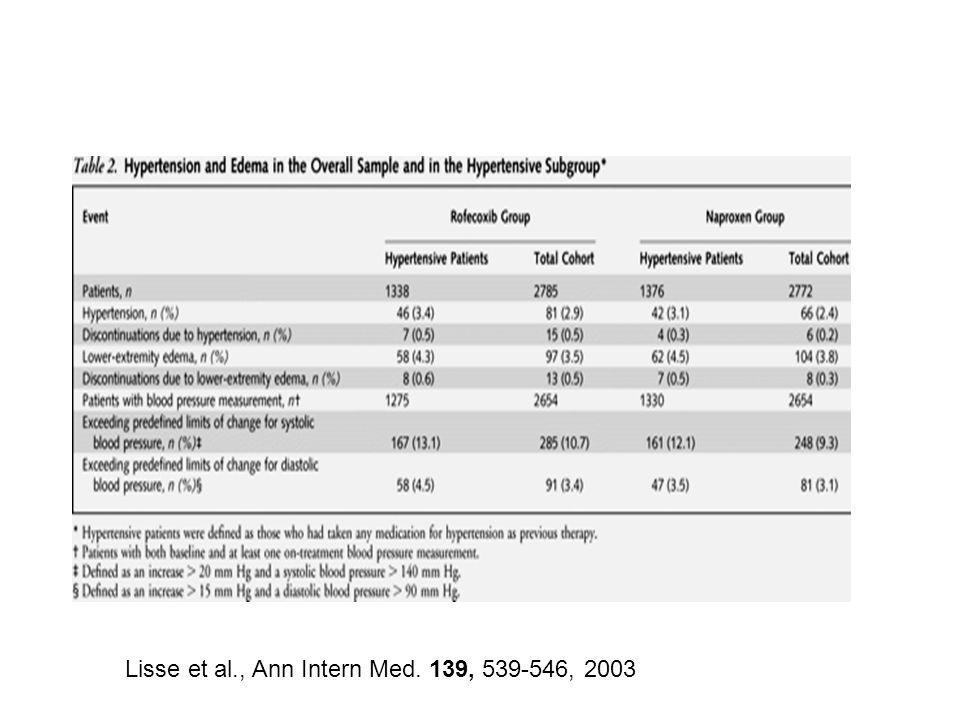 Lisse et al., Ann Intern Med. 139, 539-546, 2003