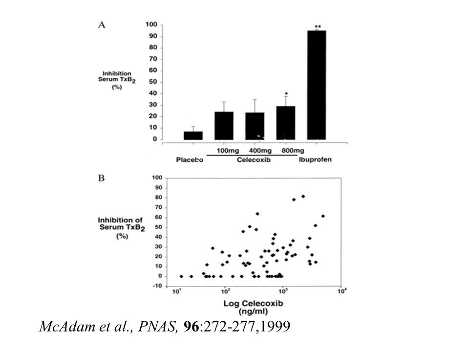 McAdam et al., PNAS, 96:272-277,1999
