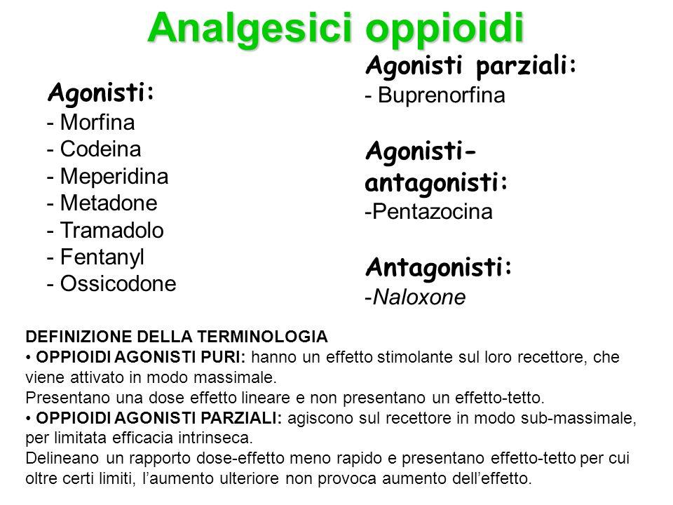 Agonisti: - Morfina - Codeina - Meperidina - Metadone - Tramadolo - Fentanyl - Ossicodone Agonisti parziali: - Buprenorfina Agonisti- antagonisti: -Pe
