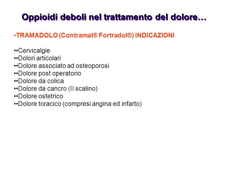 TRAMADOLO (Contramal® Fortradol®) INDICAZIONI Cervicalgie Dolori articolari Dolore associato ad osteoporosi Dolore post operatorio Dolore da colica Do
