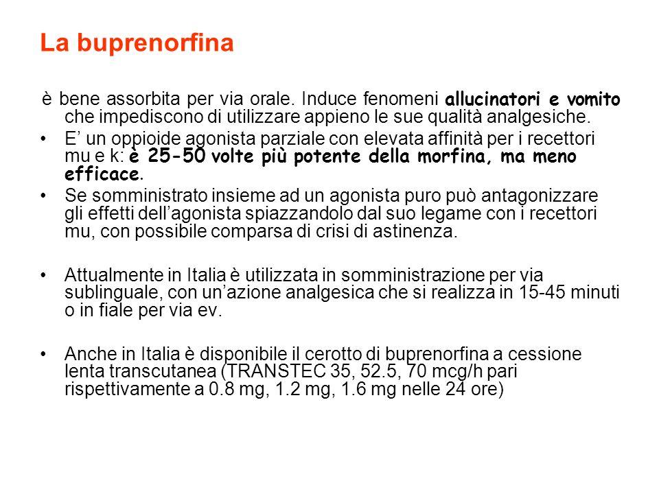 La buprenorfina è bene assorbita per via orale. Induce fenomeni allucinatori e vomito che impediscono di utilizzare appieno le sue qualità analgesiche