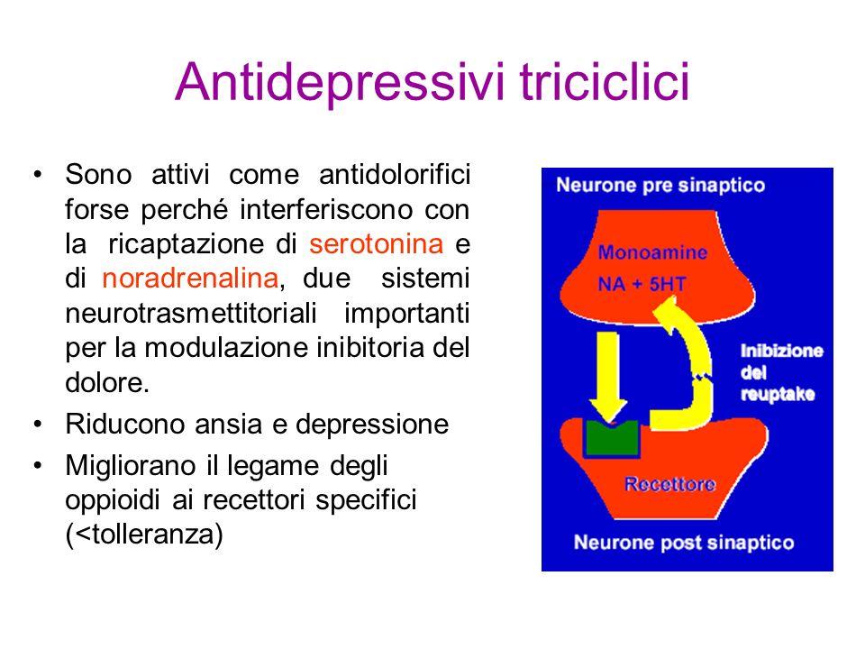 Antidepressivi triciclici Sono attivi come antidolorifici forse perché interferiscono con la ricaptazione di serotonina e di noradrenalina, due sistem