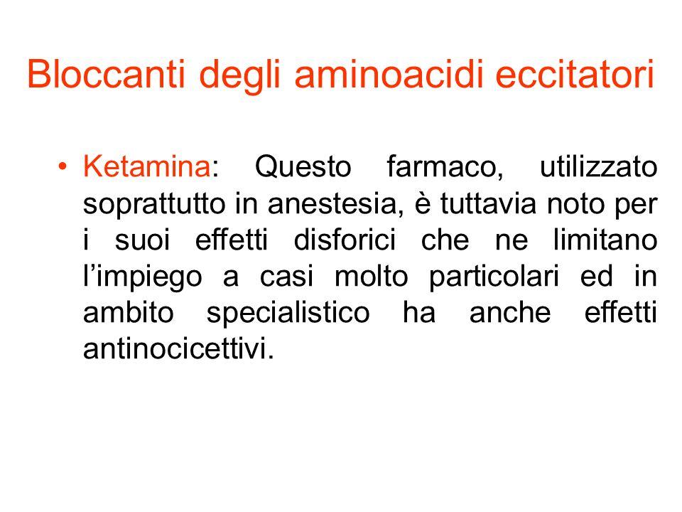Bloccanti degli aminoacidi eccitatori Ketamina: Questo farmaco, utilizzato soprattutto in anestesia, è tuttavia noto per i suoi effetti disforici che