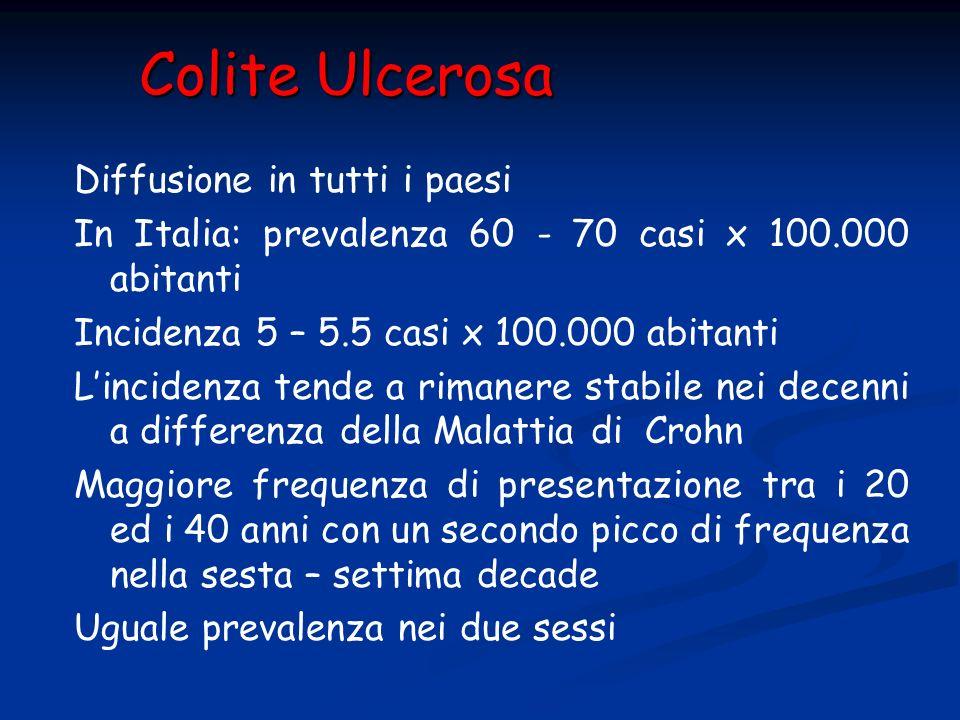 Diffusione in tutti i paesi In Italia: prevalenza 60 - 70 casi x 100.000 abitanti Incidenza 5 – 5.5 casi x 100.000 abitanti Lincidenza tende a rimaner