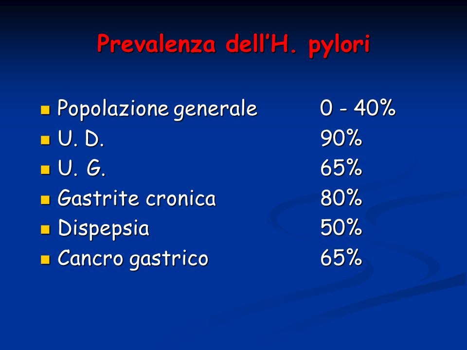 Prevalenza dellH. pylori Popolazione generale0 - 40% Popolazione generale0 - 40% U. D.90% U. D.90% U.G.65% U.G.65% Gastrite cronica80% Gastrite cronic