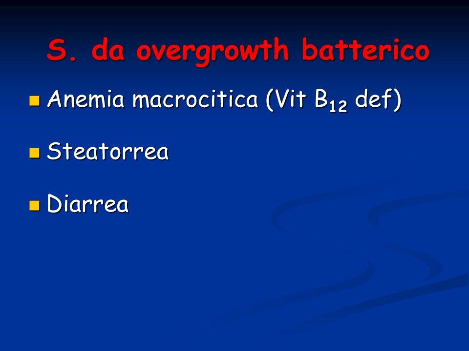 S. da overgrowth batterico Anemia macrocitica (Vit B 12 def) Anemia macrocitica (Vit B 12 def) Steatorrea Steatorrea Diarrea Diarrea