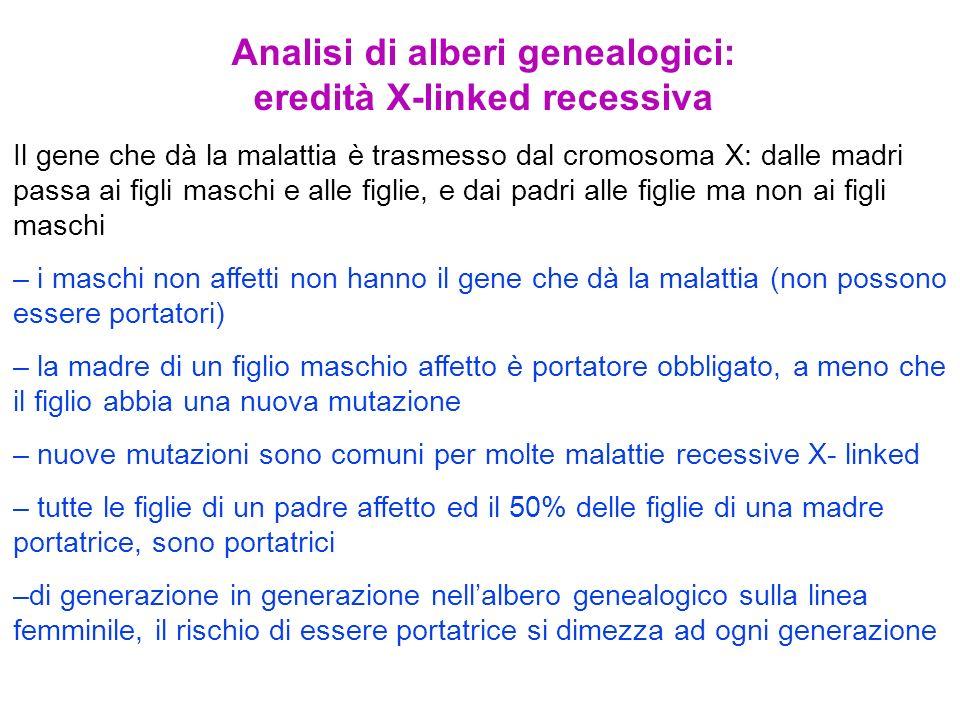 Analisi di alberi genealogici: eredità X-linked recessiva Il gene che dà la malattia è trasmesso dal cromosoma X: dalle madri passa ai figli maschi e