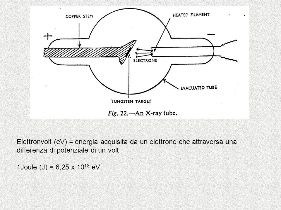 Elettronvolt (eV) = energia acquisita da un elettrone che attraversa una differenza di potenziale di un volt 1Joule (J) = 6,25 x 10 18 eV