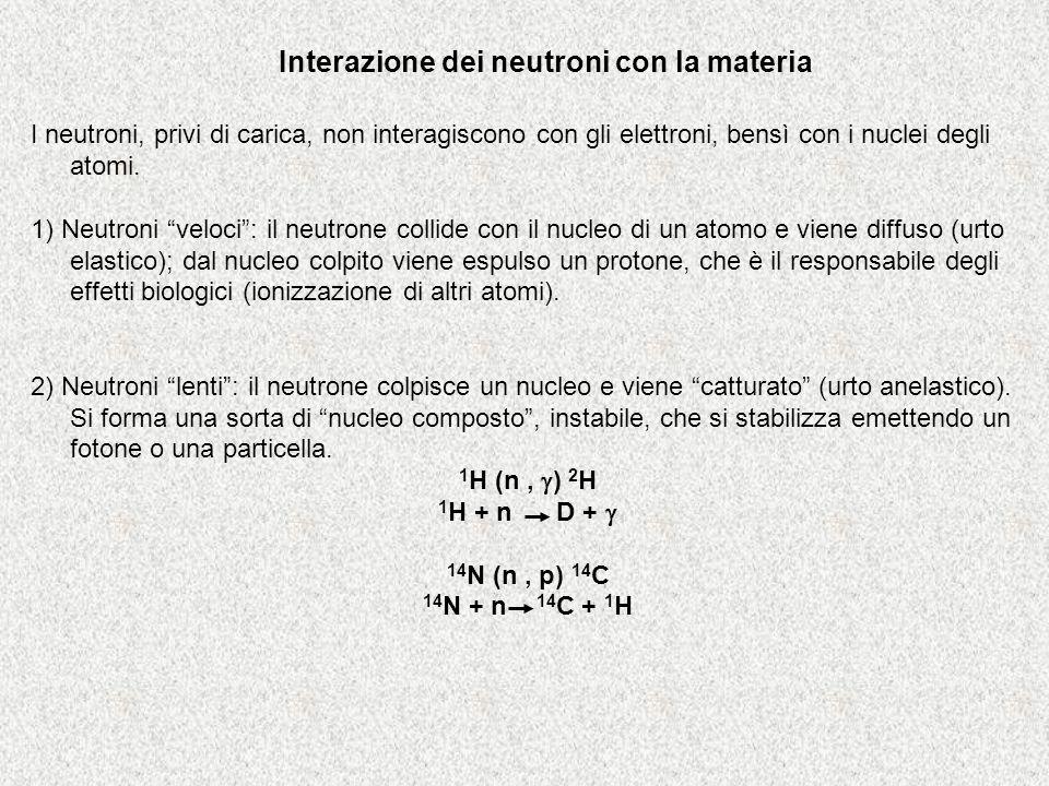 Interazione dei neutroni con la materia I neutroni, privi di carica, non interagiscono con gli elettroni, bensì con i nuclei degli atomi. 1) Neutroni