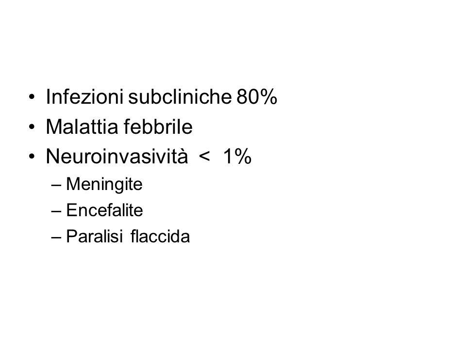 Infezioni subcliniche 80% Malattia febbrile Neuroinvasività < 1% –Meningite –Encefalite –Paralisi flaccida