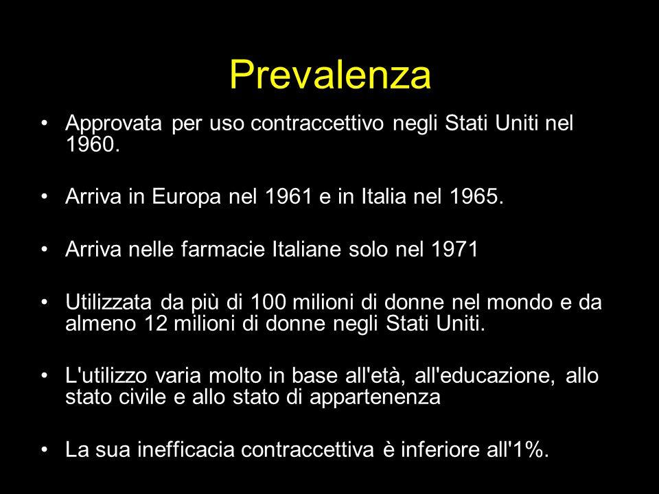 Prevalenza Approvata per uso contraccettivo negli Stati Uniti nel 1960. Arriva in Europa nel 1961 e in Italia nel 1965. Arriva nelle farmacie Italiane