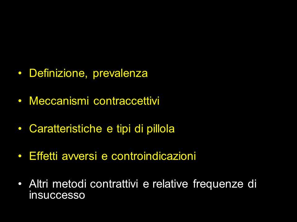 Definizione, prevalenza Meccanismi contraccettivi Caratteristiche e tipi di pillola Effetti avversi e controindicazioni Altri metodi contrattivi e rel