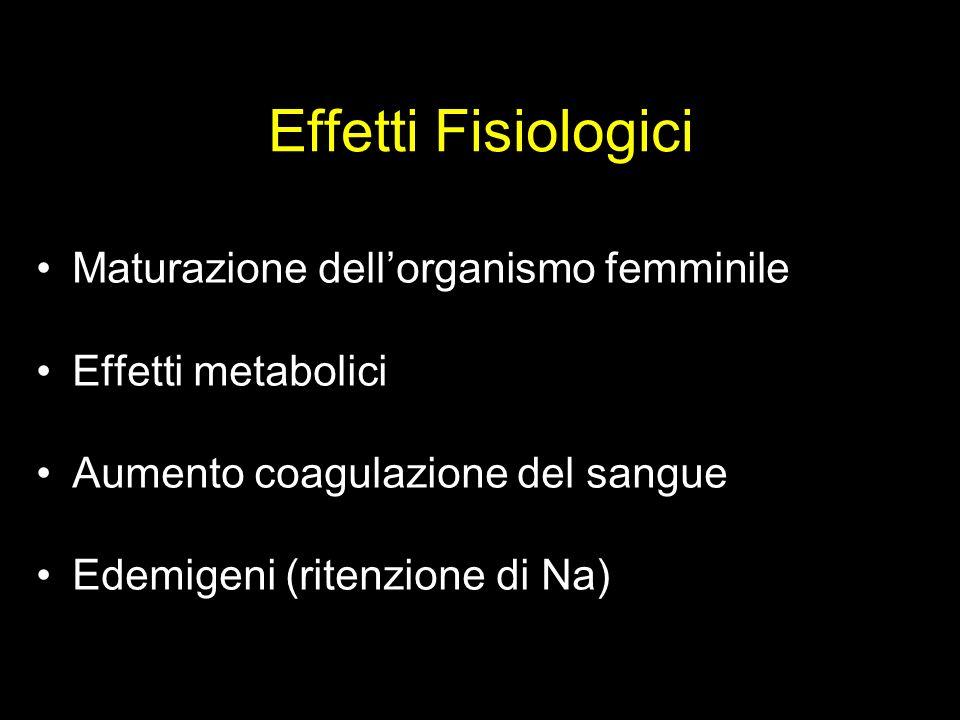 Effetti fisiologici (2) Riduzione delle proteine trasportatrici Aumento della sintesi epatica dei fattori della coagulazione e dei trigliceridi Riducono gli hdl Stimolazione la produzione di emazie (androgeni naturali) nella pelle, prostata, vescicole seminali e epididimo il testosterone e trasformato in 5 α -diidrotestosterone, principale androgeno in questi organi