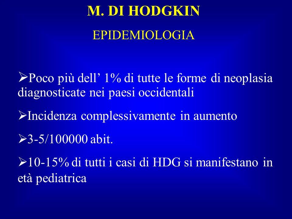 M. DI HODGKIN EPIDEMIOLOGIA Poco più dell 1% di tutte le forme di neoplasia diagnosticate nei paesi occidentali Incidenza complessivamente in aumento