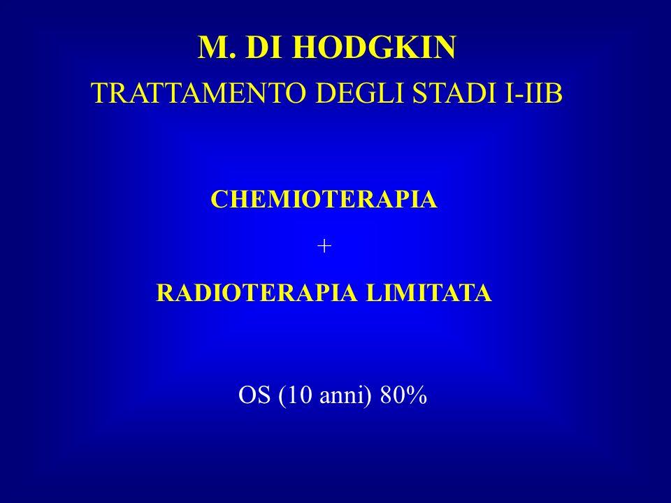 M. DI HODGKIN TRATTAMENTO DEGLI STADI I-IIB CHEMIOTERAPIA + RADIOTERAPIA LIMITATA OS (10 anni) 80%