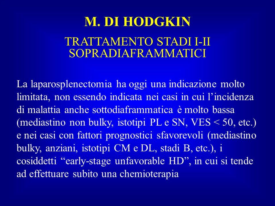 M. DI HODGKIN TRATTAMENTO STADI I-II SOPRADIAFRAMMATICI La laparosplenectomia ha oggi una indicazione molto limitata, non essendo indicata nei casi in
