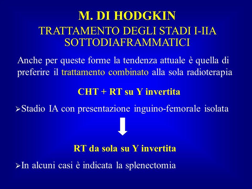 M. DI HODGKIN TRATTAMENTO DEGLI STADI I-IIA SOTTODIAFRAMMATICI Anche per queste forme la tendenza attuale è quella di preferire il trattamento combina
