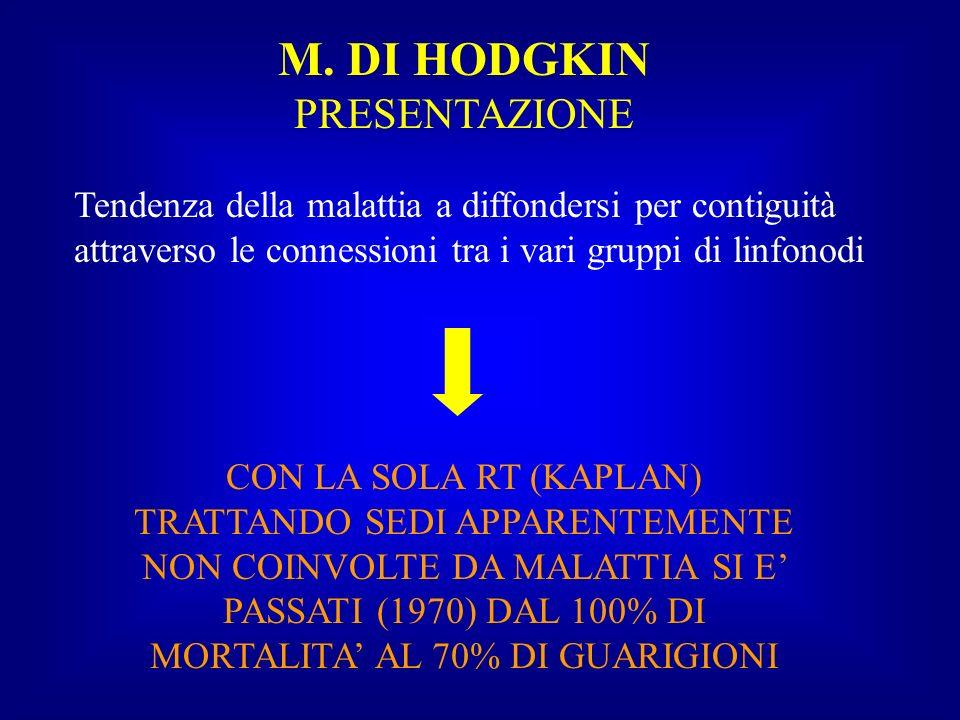 M. DI HODGKIN PRESENTAZIONE Tendenza della malattia a diffondersi per contiguità attraverso le connessioni tra i vari gruppi di linfonodi CON LA SOLA