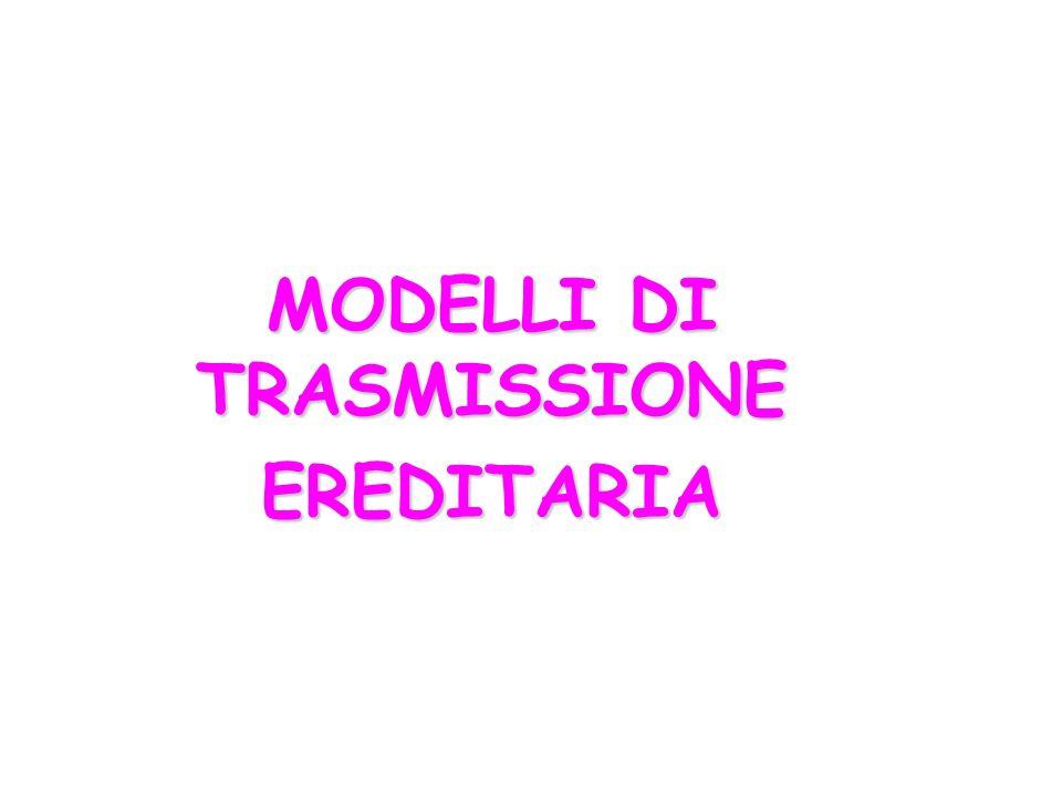 Classificazione delle malattie ad eredità mendeliana MONOGENICHEMENDELIANE AutosomicheX-linked DominantiRecessive DominantiRecessive