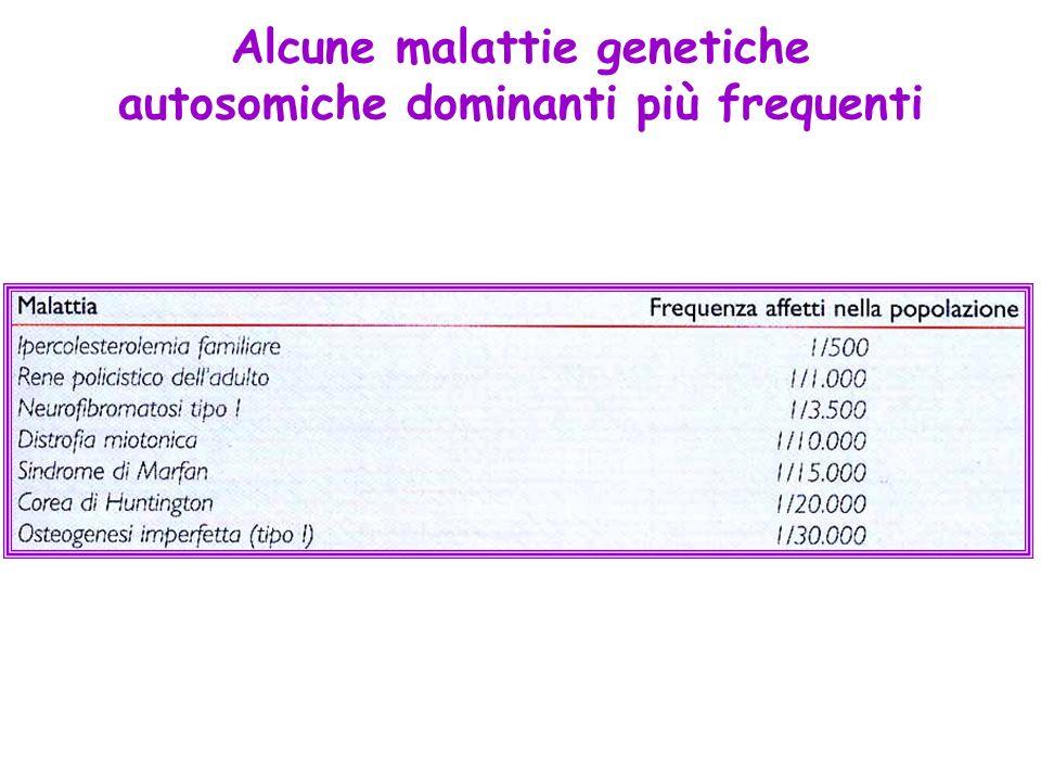 Alcune malattie genetiche autosomiche dominanti più frequenti