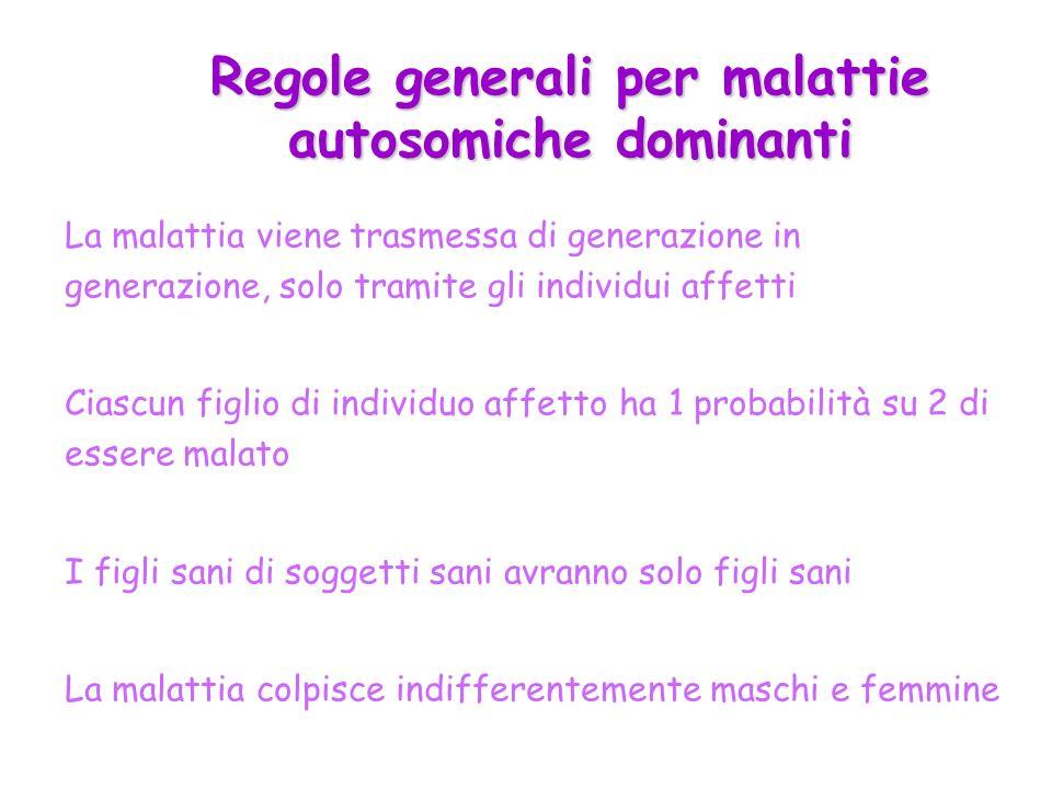 Regole generali per malattie autosomiche dominanti La malattia viene trasmessa di generazione in generazione, solo tramite gli individui affetti Ciasc