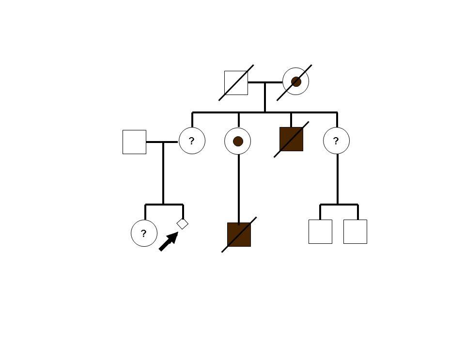 Caratteristiche eredità X-linked: Il carattere si manifesta solo nei maschi: Una donna può essere affetta solo se (evento raro) la madre è portatrice e il padre è affetto: Probabilità=1/2 X Y X X aA a X aa