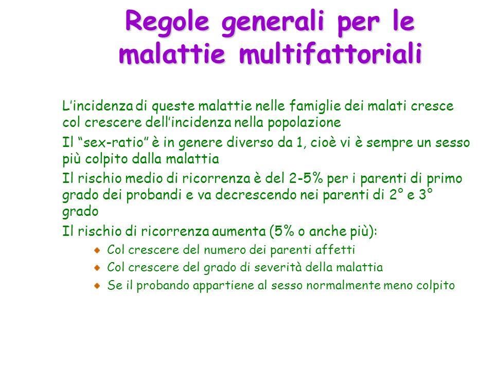 Regole generali per le malattie multifattoriali Lincidenza di queste malattie nelle famiglie dei malati cresce col crescere dellincidenza nella popola