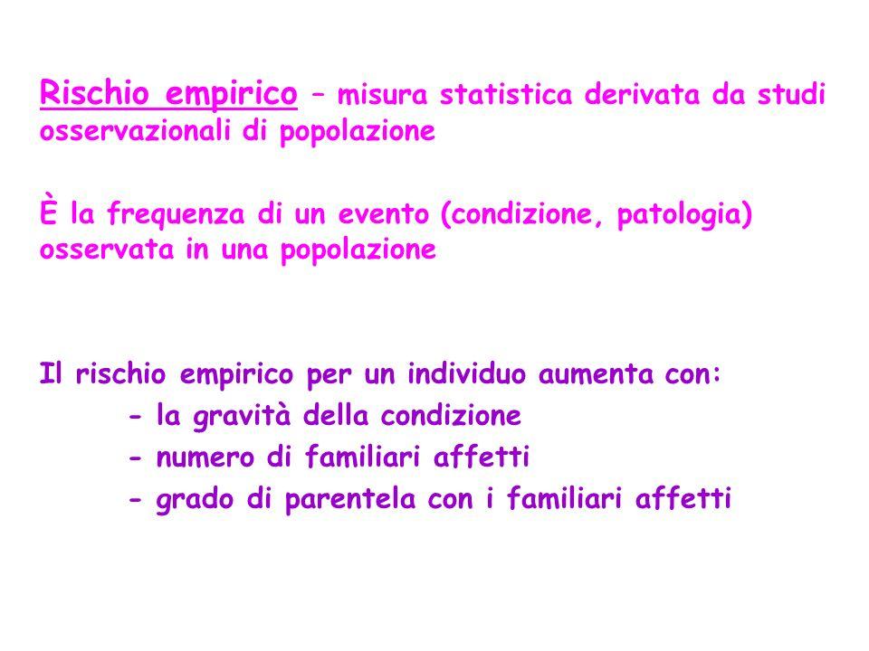 Rischio empirico – misura statistica derivata da studi osservazionali di popolazione È la frequenza di un evento (condizione, patologia) osservata in