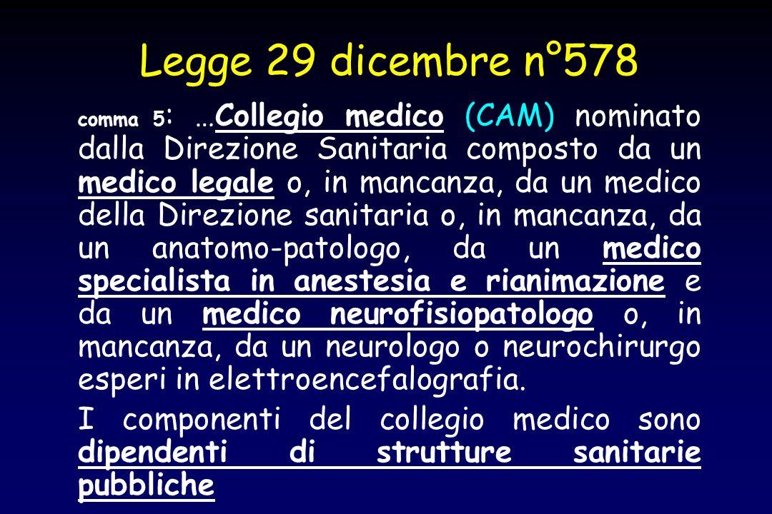 Legge 29 dicembre n°578 comma 5 : …Collegio medico (CAM) nominato dalla Direzione Sanitaria composto da un medico legale o, in mancanza, da un medico