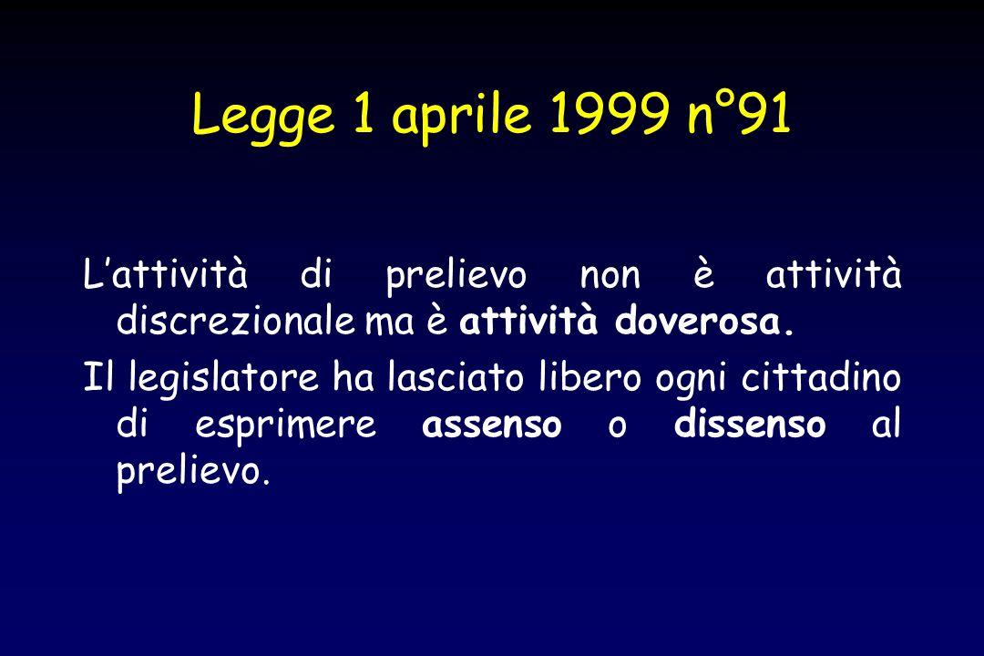 Legge 1 aprile 1999 n°91 Lattività di prelievo non è attività discrezionale ma è attività doverosa. Il legislatore ha lasciato libero ogni cittadino d