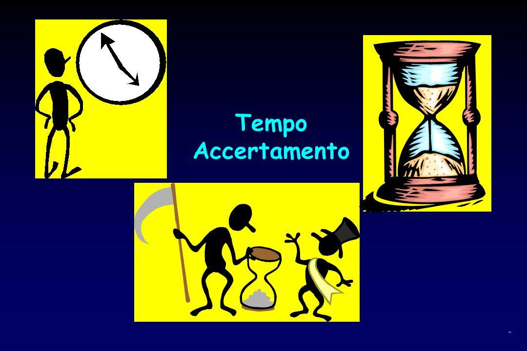 Tempo Accertamento