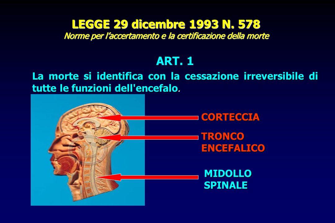 Legge 29 dicembre 1993 n°578 Art.2 comma 1 : Nella morte conseguente ad arresto cardio- respiratorio (a.c.r.) la irreversibile perdita delle funzioni nervose centrali è la conseguenza del mancato apporto di O2 ai centri vitali dellencefalo per un tempo tale da comportare la perdita irreversibile di tutte le funzioni dellencefalo comma 2 : Nella morte conseguente a lesioni encefaliche (m.e.) è il rilievo clinico e strumentale che documenta la cessazione dellattività nervosa vitale mentre sono mantenute artificialmente le funzioni respiratorie e circolatorie (rianimazione)
