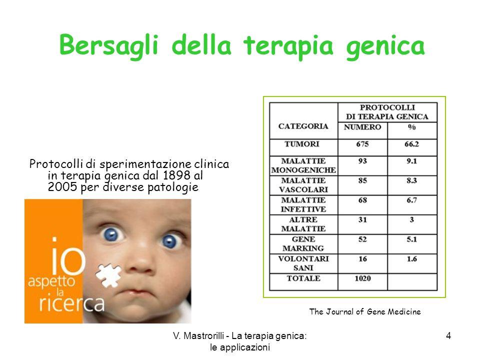 V. Mastrorilli - La terapia genica: le applicazioni 4 Protocolli di sperimentazione clinica in terapia genica dal 1898 al 2005 per diverse patologie B