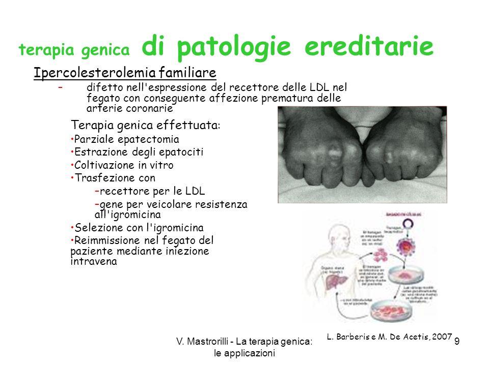 V. Mastrorilli - La terapia genica: le applicazioni 9 Ipercolesterolemia familiare –difetto nell'espressione del recettore delle LDL nel fegato con co