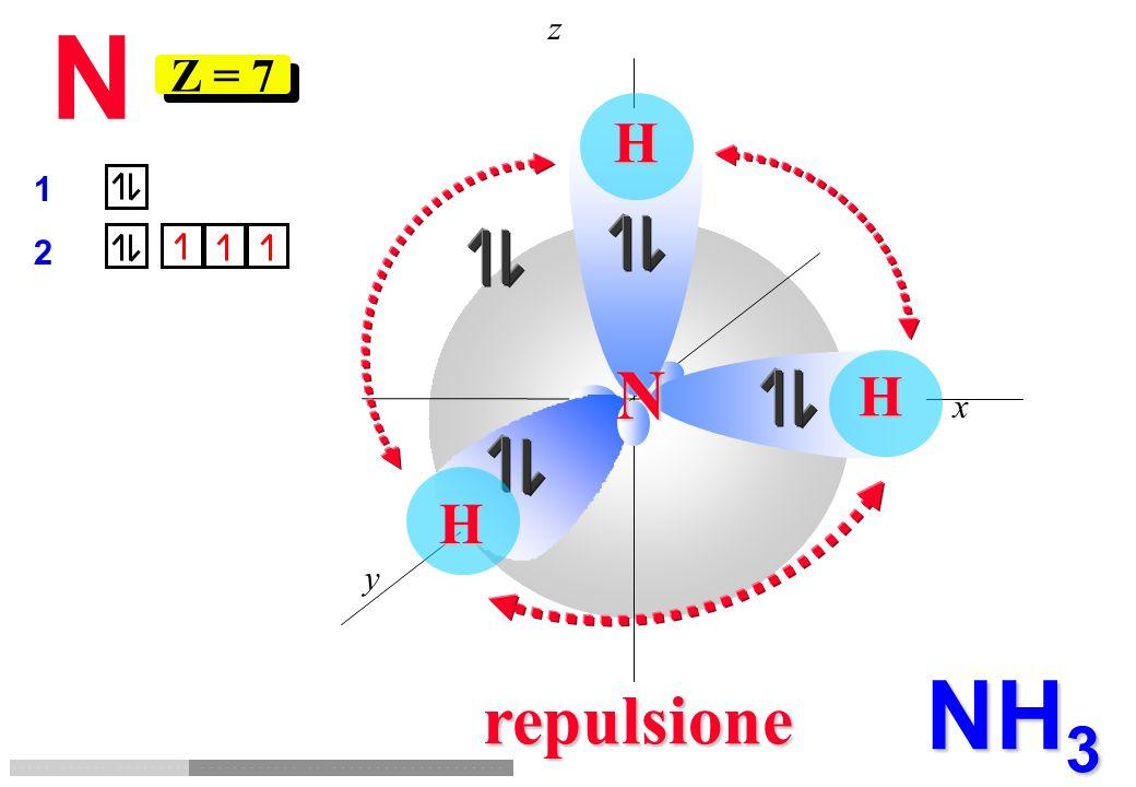 3 H + N NH 3