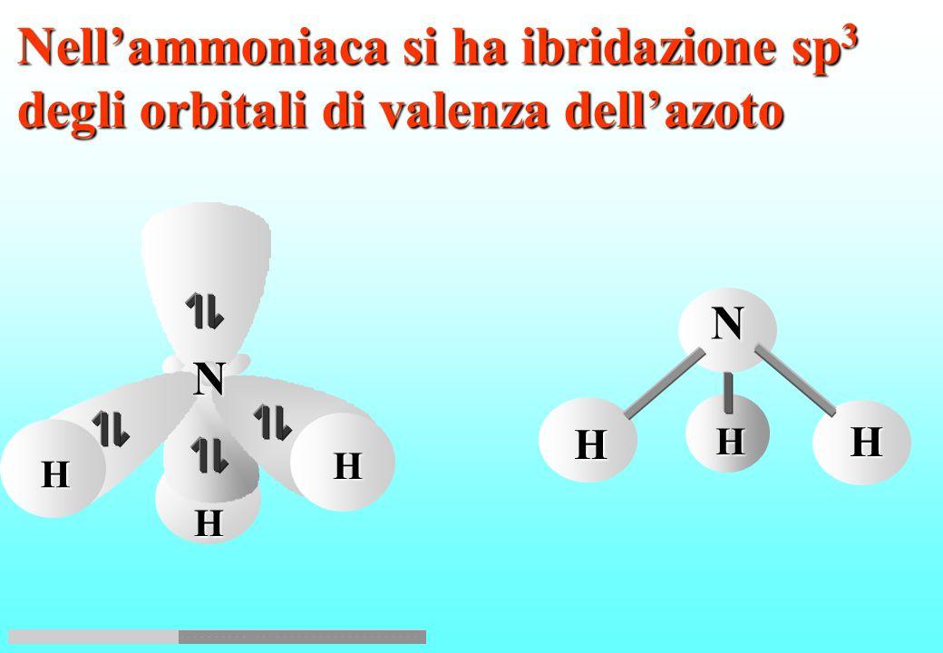 N simbolo: Z = 7 elemento: azoto Nellammoniaca, l'orbitale s ed i tre orbitali p dellazoto si ibridizzano originando quattro orbitali sp 3 n 1212 3 4