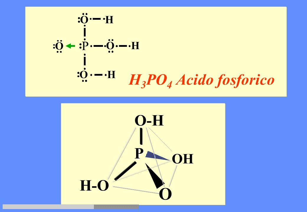 Cl O Cl O O OO O O +2 +2 +2 +2 +2 +2 +1 +1 Nelleptossido di dicloro latomo di cloro ha numero di ossidazione +7 Anidride perclorica